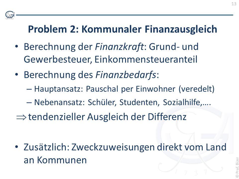 13 © Prof. Bizer Problem 2: Kommunaler Finanzausgleich Berechnung der Finanzkraft: Grund- und Gewerbesteuer, Einkommensteueranteil Berechnung des Fina