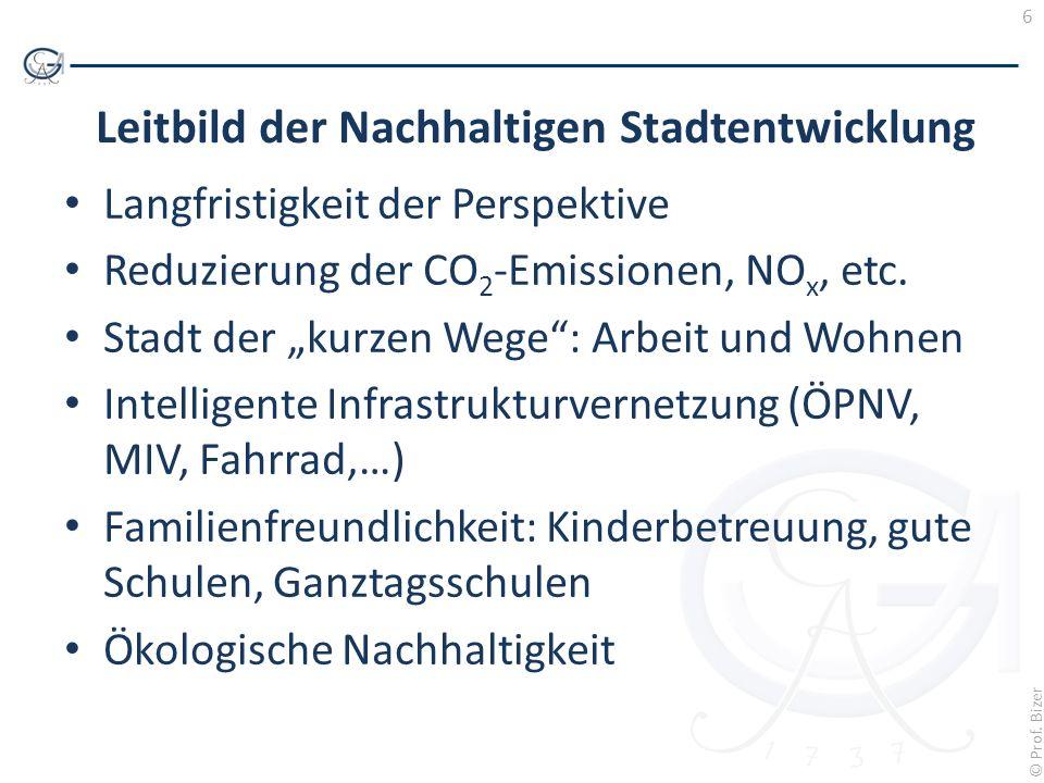 6 © Prof. Bizer Leitbild der Nachhaltigen Stadtentwicklung Langfristigkeit der Perspektive Reduzierung der CO 2 -Emissionen, NO x, etc. Stadt der kurz