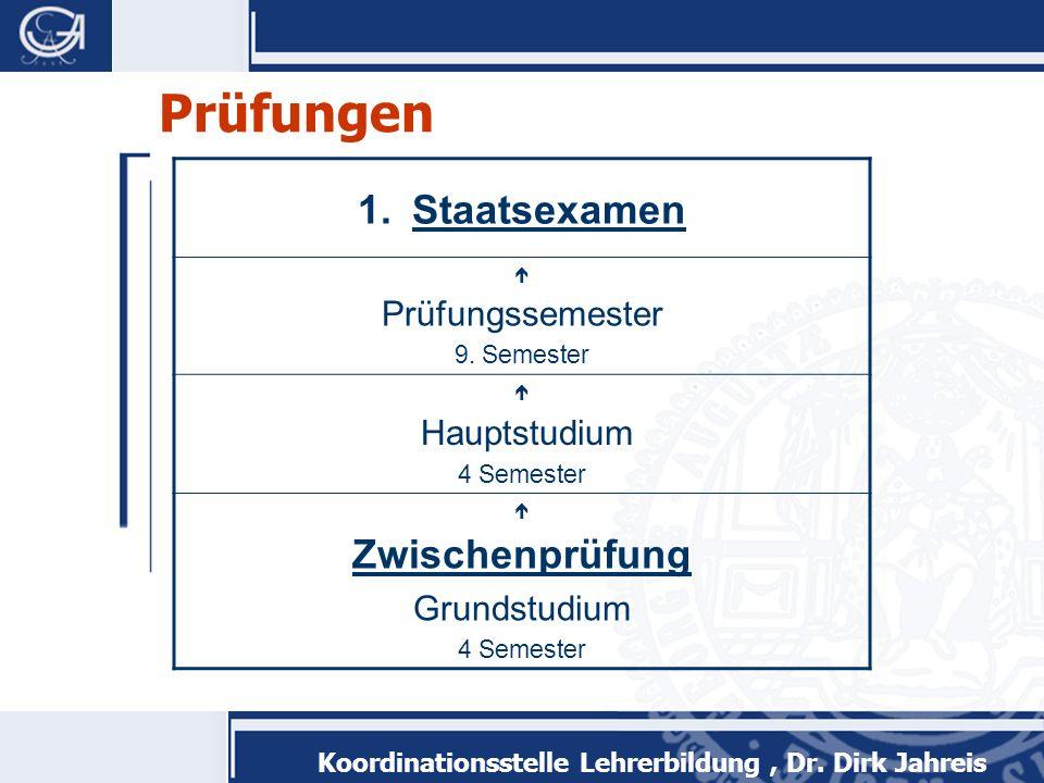 Koordinationsstelle Lehrerbildung, Dr. Dirk Jahreis Prüfungen 1.Staatsexamen Prüfungssemester 9. Semester Hauptstudium 4 Semester Zwischenprüfung Grun