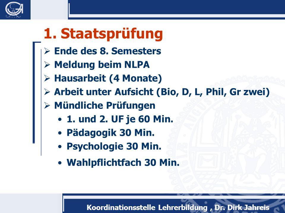 Koordinationsstelle Lehrerbildung, Dr. Dirk Jahreis 1. Staatsprüfung Ende des 8. Semesters Meldung beim NLPA Hausarbeit (4 Monate) Arbeit unter Aufsic