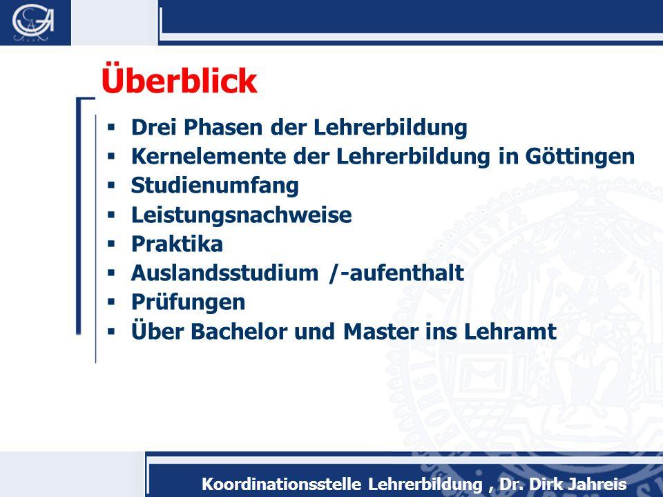 Koordinationsstelle Lehrerbildung, Dr. Dirk Jahreis Überblick Drei Phasen der Lehrerbildung Kernelemente der Lehrerbildung in Göttingen Studienumfang