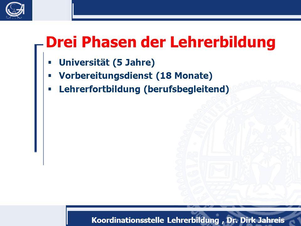 Koordinationsstelle Lehrerbildung, Dr. Dirk Jahreis Drei Phasen der Lehrerbildung Universität (5 Jahre) Vorbereitungsdienst (18 Monate) Lehrerfortbild