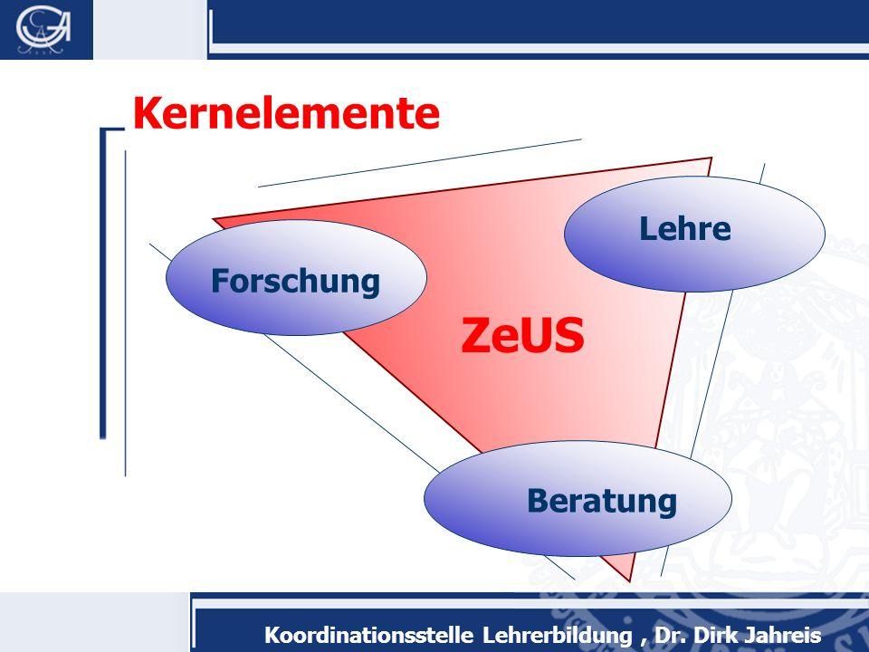 Koordinationsstelle Lehrerbildung, Dr. Dirk Jahreis ZeUS Kernelemente ForschungBeratung Lehre