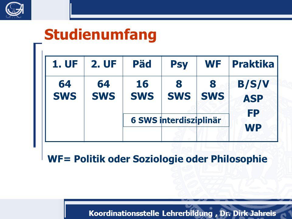 Koordinationsstelle Lehrerbildung, Dr. Dirk Jahreis Studienumfang 1. UF2. UFPädPsyWFPraktika 64 SWS 16 SWS 8 SWS B/S/V ASP FP WP 6 SWS interdisziplinä