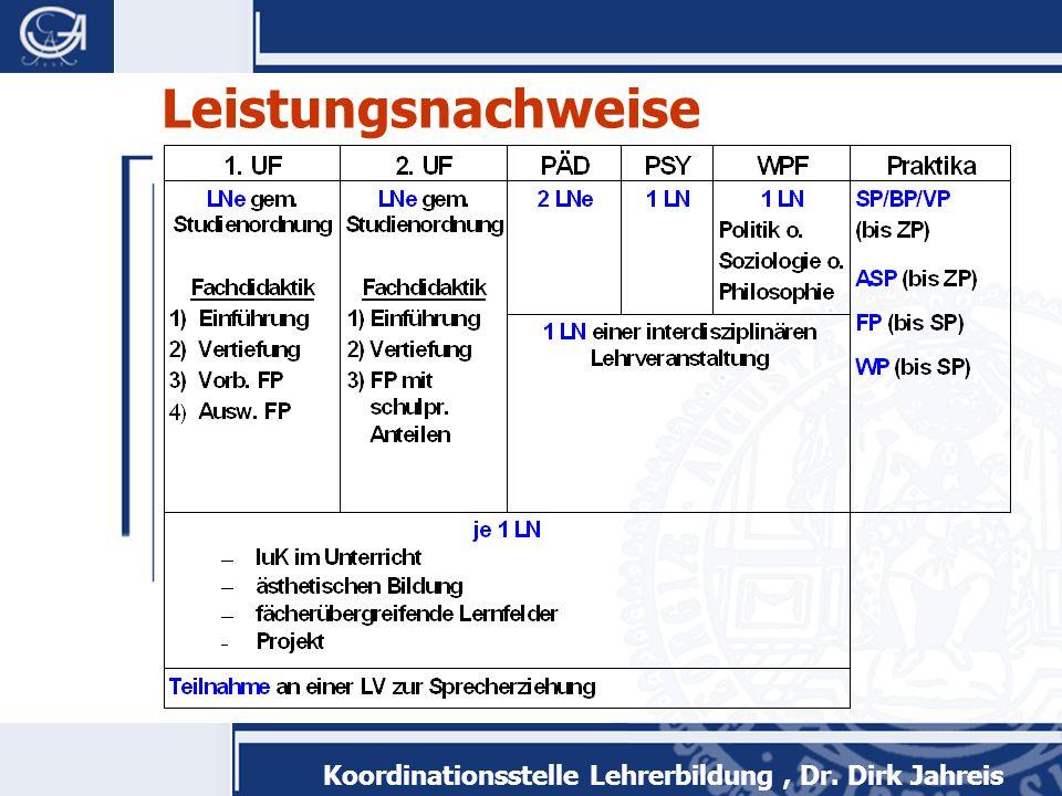 Koordinationsstelle Lehrerbildung, Dr. Dirk Jahreis Leistungsnachweise