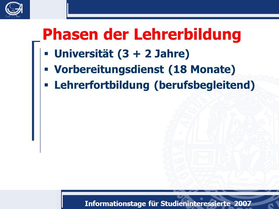 Informationstage für Studieninteressierte 2007 Phasen der Lehrerbildung Universität (3 + 2 Jahre) Vorbereitungsdienst (18 Monate) Lehrerfortbildung (berufsbegleitend)