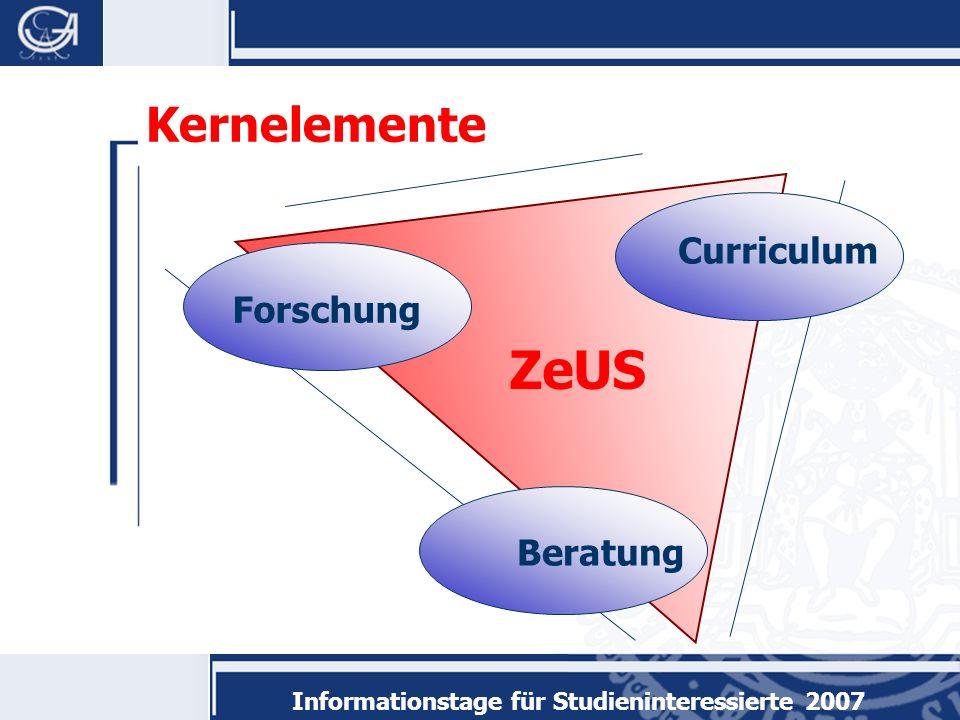 Informationstage für Studieninteressierte 2007 ZeUS Kernelemente ForschungBeratung Curriculum