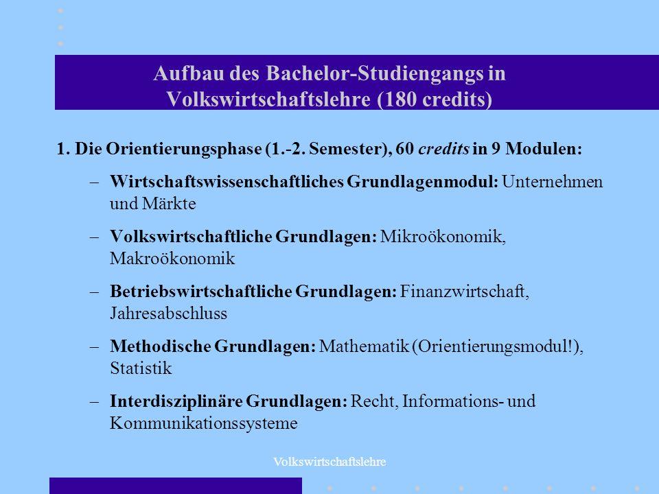 Volkswirtschaftslehre Aufbau des Bachelor-Studiengangs in Volkswirtschaftslehre (180 credits) 1. Die Orientierungsphase (1.-2. Semester), 60 credits i