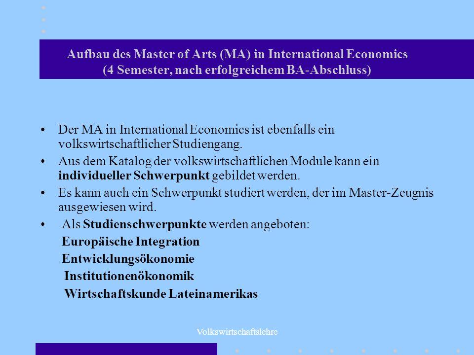 Volkswirtschaftslehre Aufbau des Master of Arts (MA) in International Economics (4 Semester, nach erfolgreichem BA-Abschluss) Der MA in International