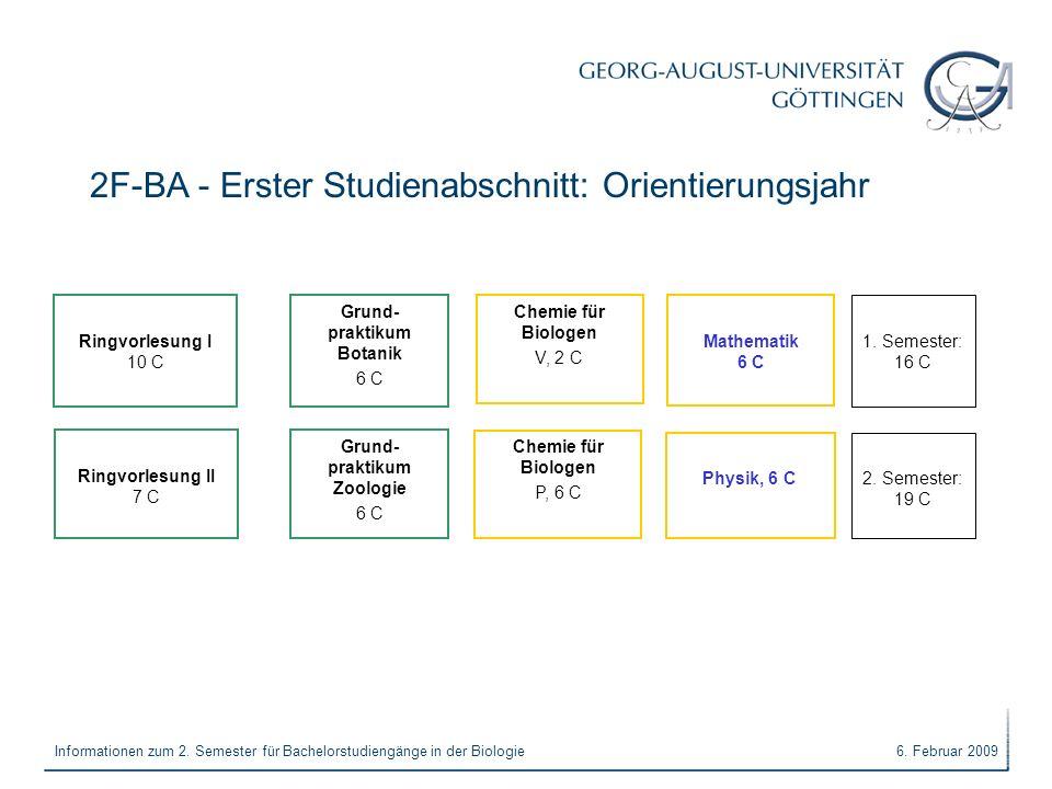 6. Februar 2009Informationen zum 2. Semester für Bachelorstudiengänge in der Biologie 2F-BA - Erster Studienabschnitt: Orientierungsjahr 1. Semester: