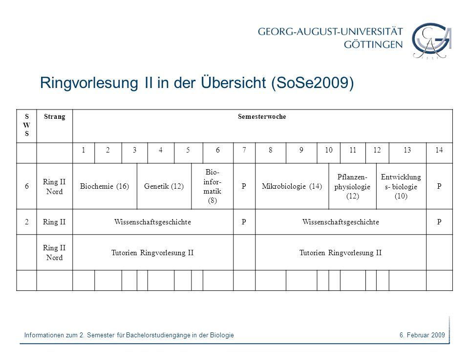 6. Februar 2009Informationen zum 2. Semester für Bachelorstudiengänge in der Biologie Ringvorlesung II in der Übersicht (SoSe2009) SWSSWS StrangSemest