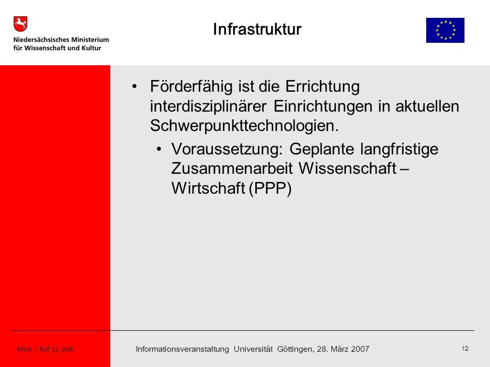 Informationsveranstaltung Universität Göttingen, 28. März 2007 MWK / Ref 13 Witt 12 Infrastruktur Förderfähig ist die Errichtung interdisziplinärer Ei