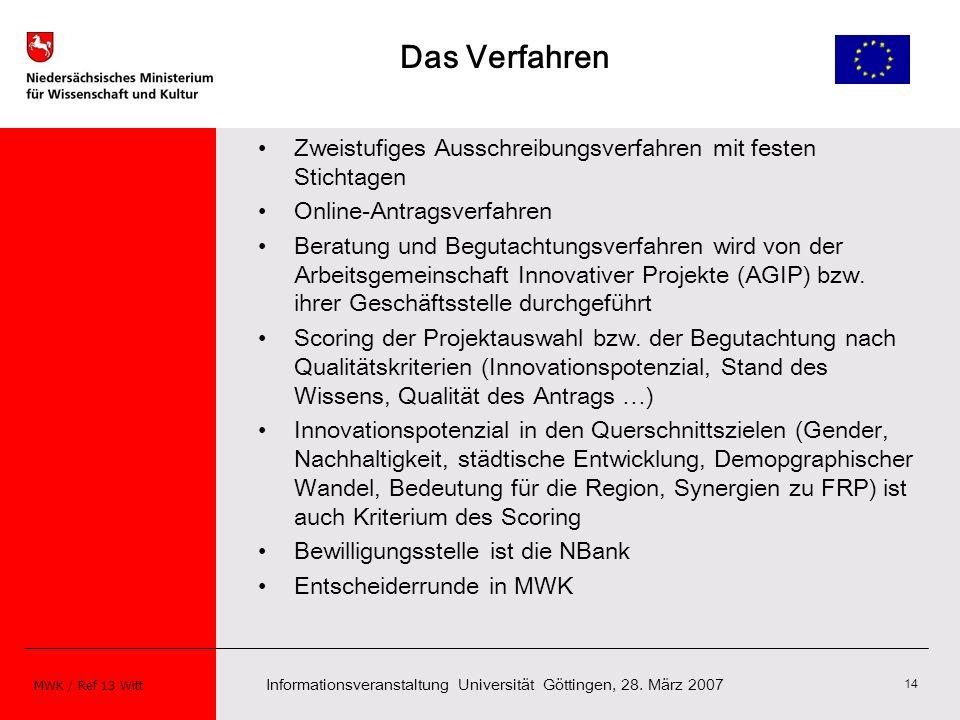 Informationsveranstaltung Universität Göttingen, 28. März 2007 MWK / Ref 13 Witt 14 Das Verfahren Zweistufiges Ausschreibungsverfahren mit festen Stic