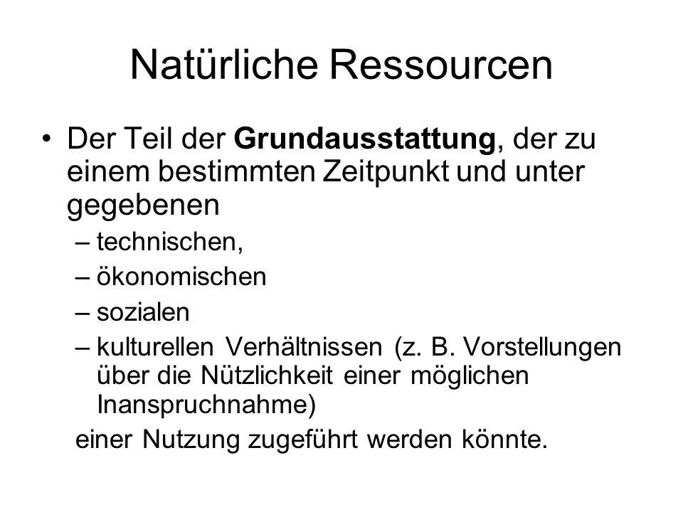 Natürliche Ressourcen Der Teil der Grundausstattung, der zu einem bestimmten Zeitpunkt und unter gegebenen –technischen, –ökonomischen –sozialen –kulturellen Verhältnissen (z.