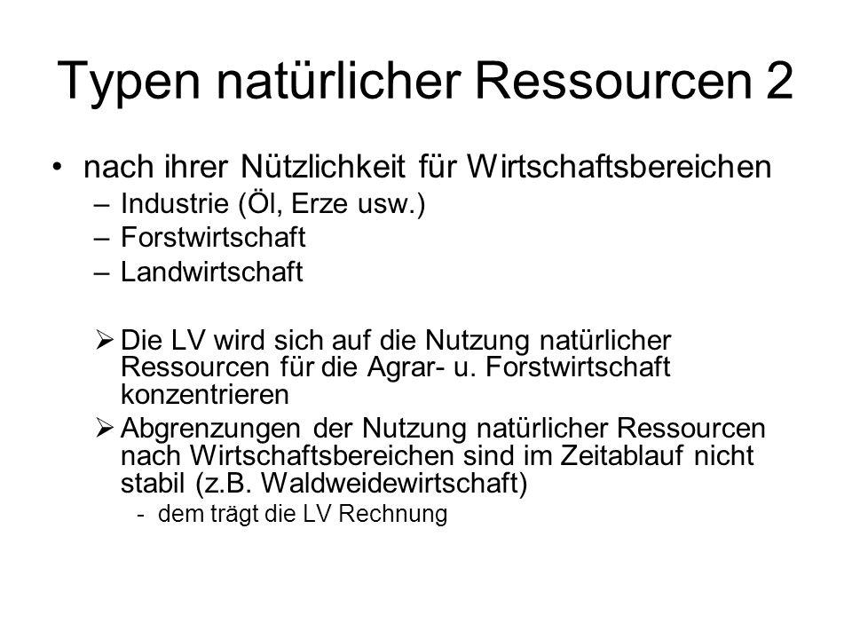 Typen natürlicher Ressourcen 2 nach ihrer Nützlichkeit für Wirtschaftsbereichen –Industrie (Öl, Erze usw.) –Forstwirtschaft –Landwirtschaft Die LV wird sich auf die Nutzung natürlicher Ressourcen für die Agrar- u.