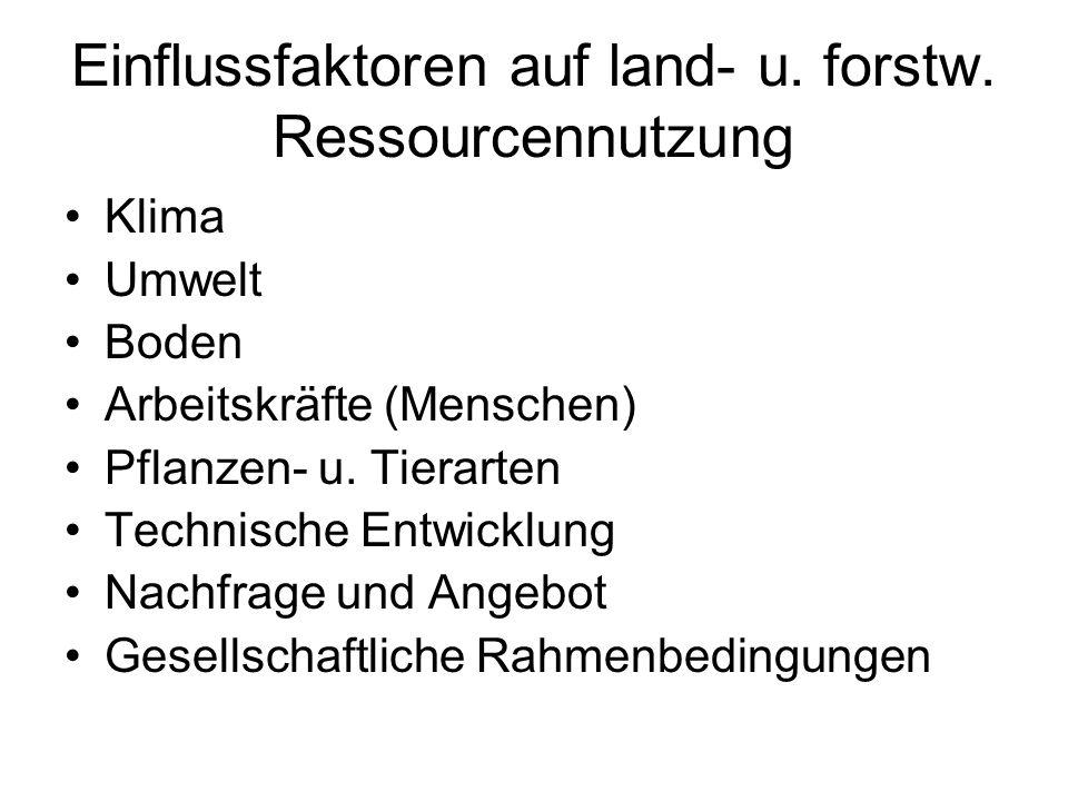 Einflussfaktoren auf land- u.forstw.