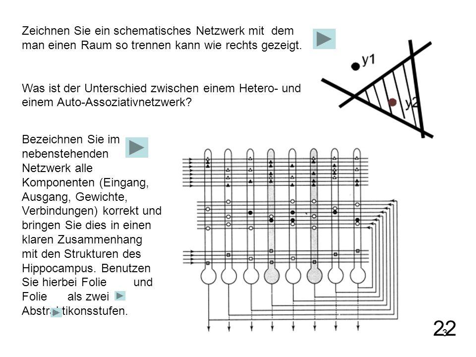 3 Zeichnen Sie ein schematisches Netzwerk mit dem man einen Raum so trennen kann wie rechts gezeigt.