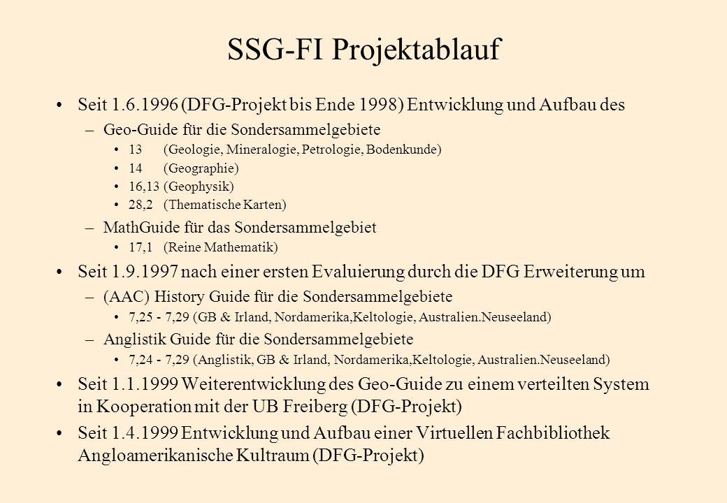 SSG-FI Projektablauf Seit 1.6.1996 (DFG-Projekt bis Ende 1998) Entwicklung und Aufbau des –Geo-Guide für die Sondersammelgebiete 13 (Geologie, Mineralogie, Petrologie, Bodenkunde) 14 (Geographie) 16,13 (Geophysik) 28,2 (Thematische Karten) –MathGuide für das Sondersammelgebiet 17,1 (Reine Mathematik) Seit 1.9.1997 nach einer ersten Evaluierung durch die DFG Erweiterung um –(AAC) History Guide für die Sondersammelgebiete 7,25 - 7,29 (GB & Irland, Nordamerika,Keltologie, Australien.Neuseeland) –Anglistik Guide für die Sondersammelgebiete 7,24 - 7,29 (Anglistik, GB & Irland, Nordamerika,Keltologie, Australien.Neuseeland) Seit 1.1.1999 Weiterentwicklung des Geo-Guide zu einem verteilten System in Kooperation mit der UB Freiberg (DFG-Projekt) Seit 1.4.1999 Entwicklung und Aufbau einer Virtuellen Fachbibliothek Angloamerikanische Kultraum (DFG-Projekt)