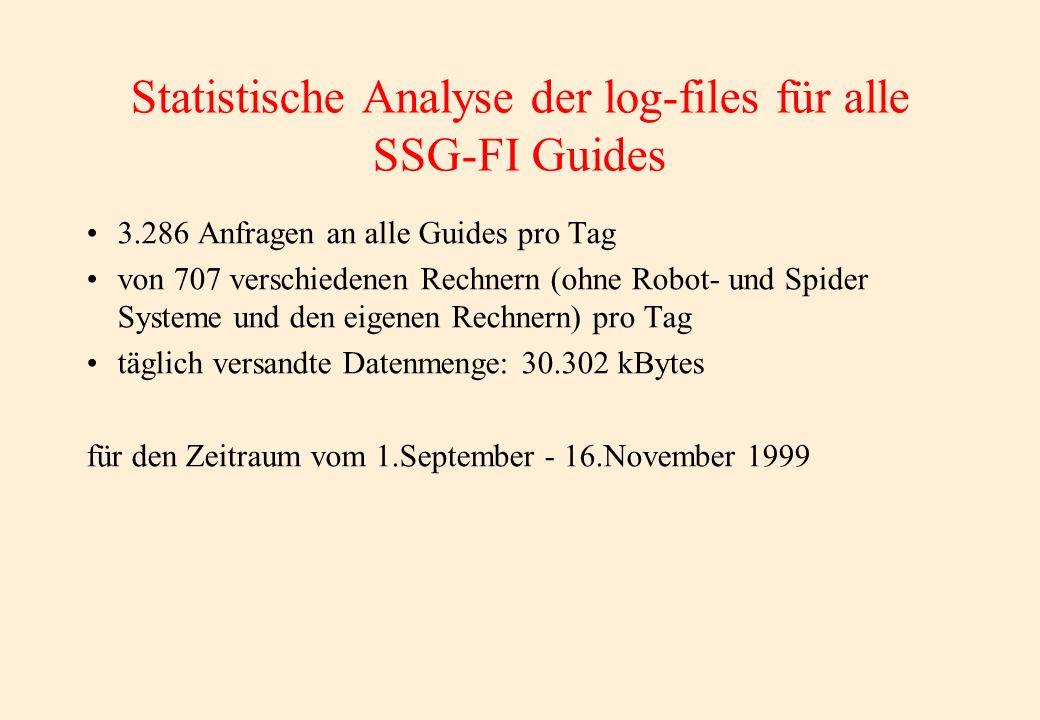 Akzeptanz der SSF-FI Guides Mit 1000 - 2000 Einträgen bieten die Guides eine gute Ausgangsbasis und einen umfassenden Überblick für eine Recherche im Internet Bereits zahlreiche Linklisten von Fachgesellschaften und Hochschul- instituten, Thematische Sites, WebDirectories von großen Such- maschinen sowie Virtuelle Bibliotheken verweisen auf die Guides: Geo-Guide 233 History Guide 113 MathGuide 165AnglistikGuide 48