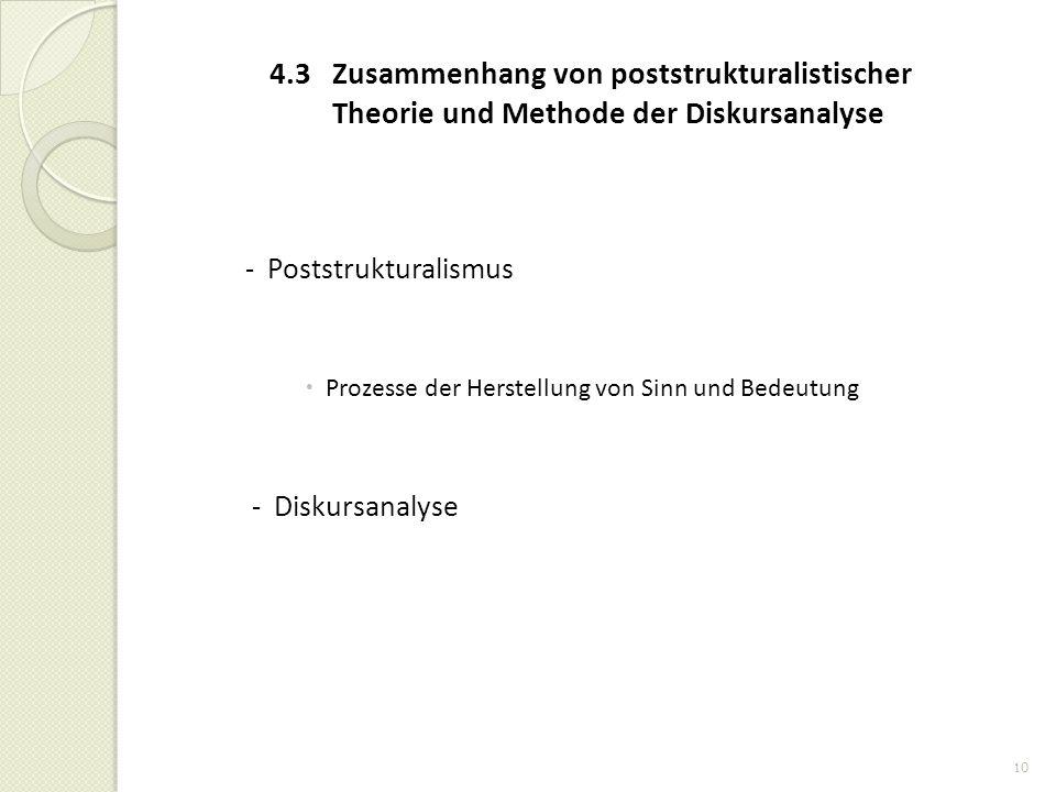 10 4.3 Zusammenhang von poststrukturalistischer Theorie und Methode der Diskursanalyse - Poststrukturalismus Prozesse der Herstellung von Sinn und Bed