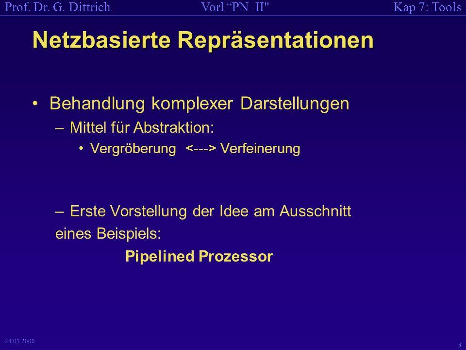 Kap 7: ToolsVorl PN II Prof. Dr. G. Dittrich 9 24.01.2000 Netzbasierte Repräsentationen