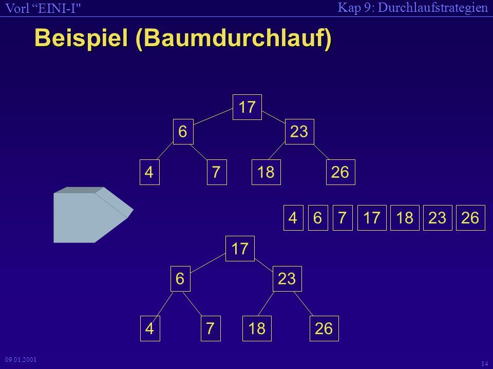 Kap 9: Durchlaufstrategien Vorl EINI-I 13 09.01.2001 Alphabetisch geordnete Ausgabe Behauptung: Nachfolgender Durchlauf liefert als Resultat: –geordnete Ausgabe Durchlaufstrategie: –Durchlaufe den binären Suchbaum mit Wurzel w rekursiv wie folgt: Durchlauf durch den linken Unterbaum von w Ausdruck (der Nutzinfo) der Wurzel w Durchlauf durch den rechten Unterbaum von w