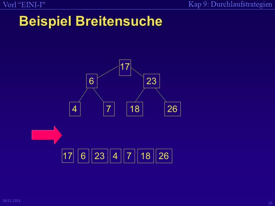 Kap 9: Durchlaufstrategien Vorl EINI-I 29 09.01.2001 Durchlaufstrategien Strategie bei allen drei Durchlaufarten heißt Tiefensuche: Es wird zunächst in die Tiefe und nicht in die Breite gegangen.
