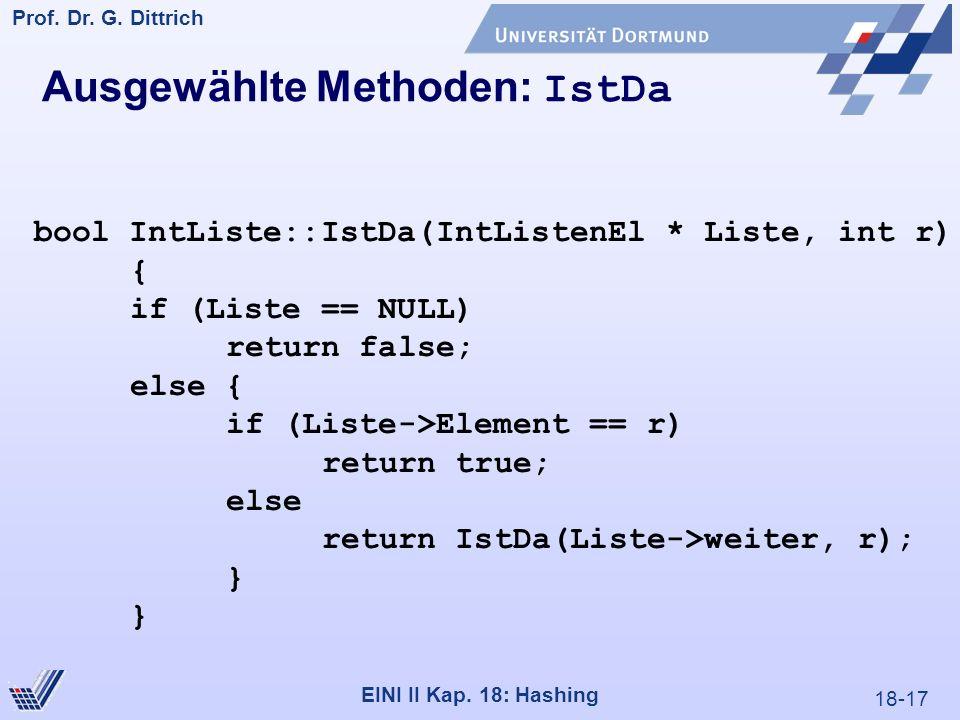 18-17 Prof. Dr. G. Dittrich 22.05.2000 EINI II Kap. 18: Hashing Ausgewählte Methoden: IstDa bool IntListe::IstDa(IntListenEl * Liste, int r) { if (Lis