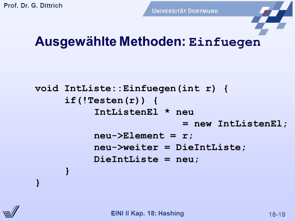 18-19 Prof. Dr. G. Dittrich 22.05.2000 EINI II Kap. 18: Hashing Ausgewählte Methoden: Einfuegen void IntListe::Einfuegen(int r) { if(!Testen(r)) { Int