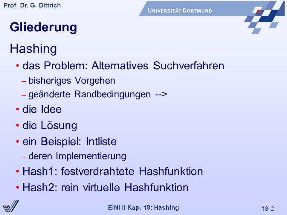 18-2 Prof. Dr. G. Dittrich 22.05.2000 EINI II Kap. 18: Hashing Gliederung Hashing das Problem: Alternatives Suchverfahren – bisheriges Vorgehen – geän