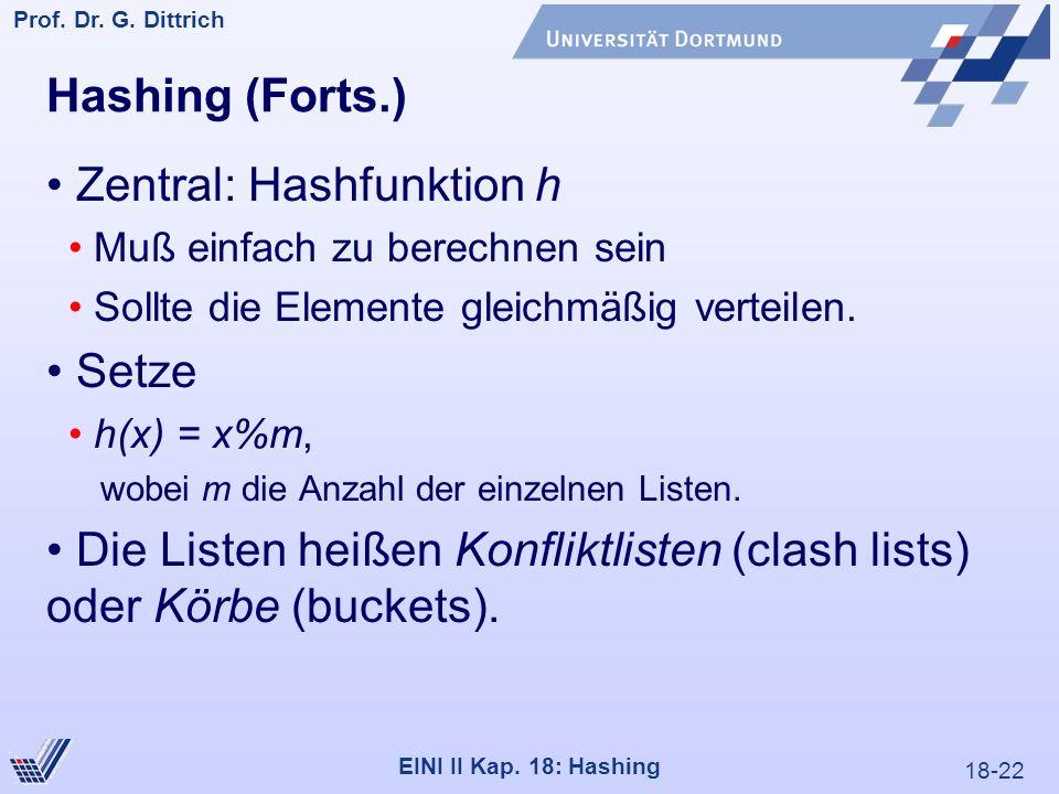 18-22 Prof. Dr. G. Dittrich 22.05.2000 EINI II Kap. 18: Hashing Hashing (Forts.) Zentral: Hashfunktion h Muß einfach zu berechnen sein Sollte die Elem