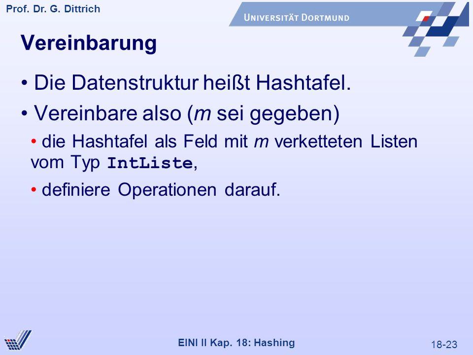 18-23 Prof. Dr. G. Dittrich 22.05.2000 EINI II Kap. 18: Hashing Vereinbarung Die Datenstruktur heißt Hashtafel. Vereinbare also (m sei gegeben) die Ha