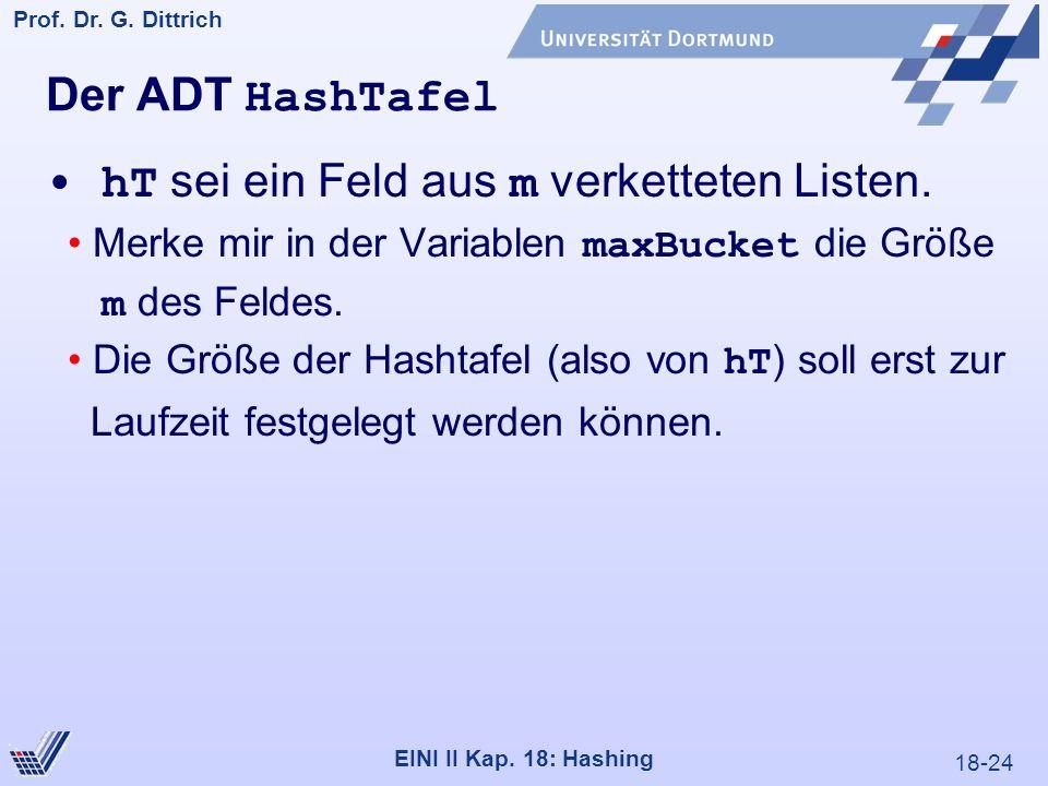 18-24 Prof. Dr. G. Dittrich 22.05.2000 EINI II Kap. 18: Hashing Der ADT HashTafel hT sei ein Feld aus m verketteten Listen. Merke mir in der Variablen