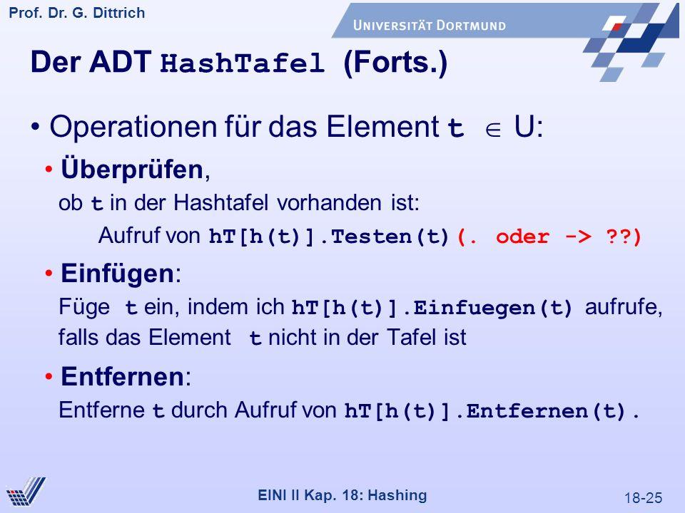 18-25 Prof. Dr. G. Dittrich 22.05.2000 EINI II Kap. 18: Hashing Der ADT HashTafel (Forts.) Operationen für das Element t U: Überprüfen, ob t in der Ha