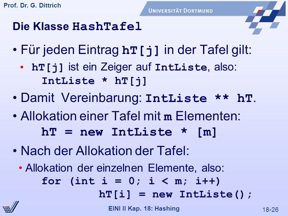 18-26 Prof. Dr. G. Dittrich 22.05.2000 EINI II Kap. 18: Hashing Die Klasse HashTafel Für jeden Eintrag hT[j] in der Tafel gilt: hT[j] ist ein Zeiger a