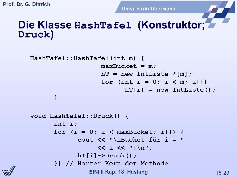 18-29 Prof. Dr. G. Dittrich 22.05.2000 EINI II Kap. 18: Hashing Die Klasse HashTafel (Konstruktor; Druck ) HashTafel::HashTafel(int m) { maxBucket = m