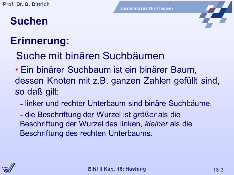 18-3 Prof. Dr. G. Dittrich 22.05.2000 EINI II Kap. 18: Hashing Suchen Erinnerung: Suche mit binären Suchbäumen Ein binärer Suchbaum ist ein binärer Ba
