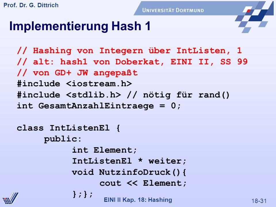 18-31 Prof. Dr. G. Dittrich 22.05.2000 EINI II Kap. 18: Hashing Implementierung Hash 1 // Hashing von Integern über IntListen, 1 // alt: hash1 von Dob