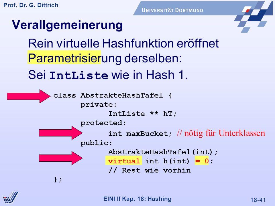18-41 Prof. Dr. G. Dittrich 22.05.2000 EINI II Kap. 18: Hashing Rein virtuelle Hashfunktion eröffnet Parametrisierung derselben: Sei IntListe wie in H