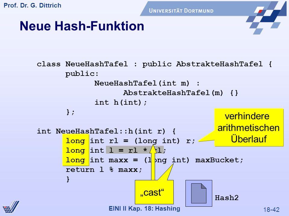 18-42 Prof. Dr. G. Dittrich 22.05.2000 EINI II Kap. 18: Hashing verhindere arithmetischen Überlauf Neue Hash-Funktion class NeueHashTafel : public Abs