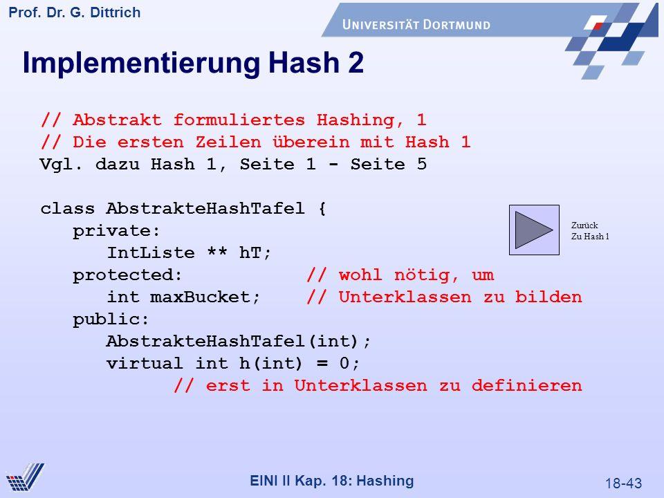 18-43 Prof. Dr. G. Dittrich 22.05.2000 EINI II Kap. 18: Hashing // Abstrakt formuliertes Hashing, 1 // Die ersten Zeilen überein mit Hash 1 Vgl. dazu