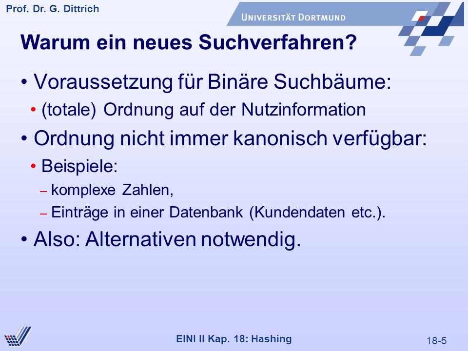 18-5 Prof. Dr. G. Dittrich 22.05.2000 EINI II Kap. 18: Hashing Warum ein neues Suchverfahren? Voraussetzung für Binäre Suchbäume: (totale) Ordnung auf