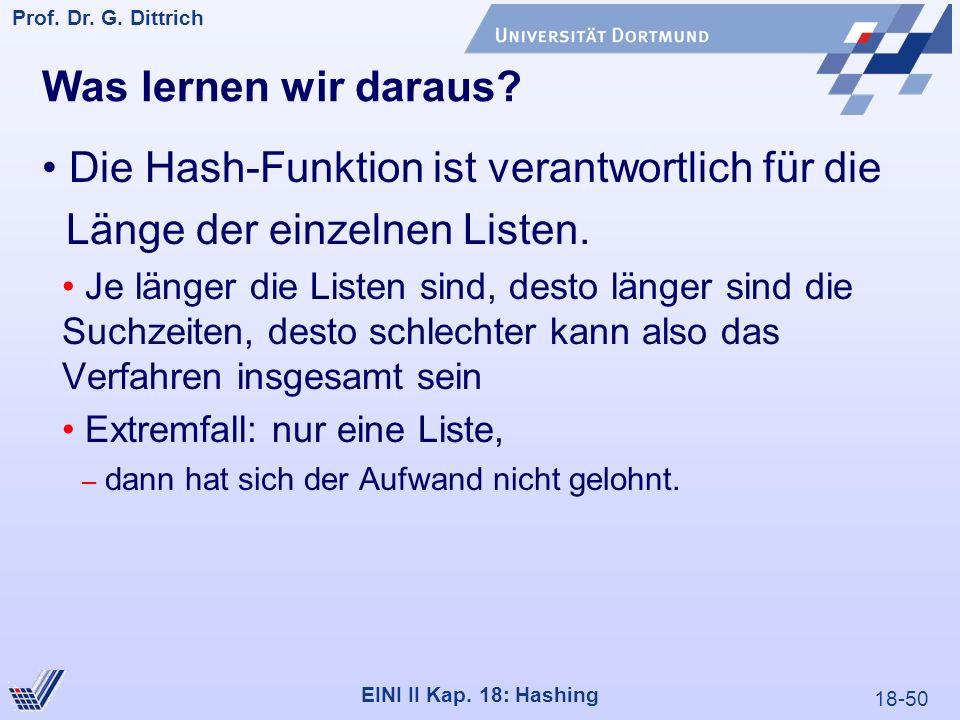 18-50 Prof. Dr. G. Dittrich 22.05.2000 EINI II Kap. 18: Hashing Was lernen wir daraus? Die Hash-Funktion ist verantwortlich für die Länge der einzelne