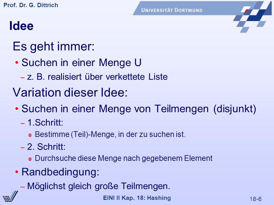 18-6 Prof. Dr. G. Dittrich 22.05.2000 EINI II Kap. 18: Hashing Idee Es geht immer: Suchen in einer Menge U – z. B. realisiert über verkettete Liste Va