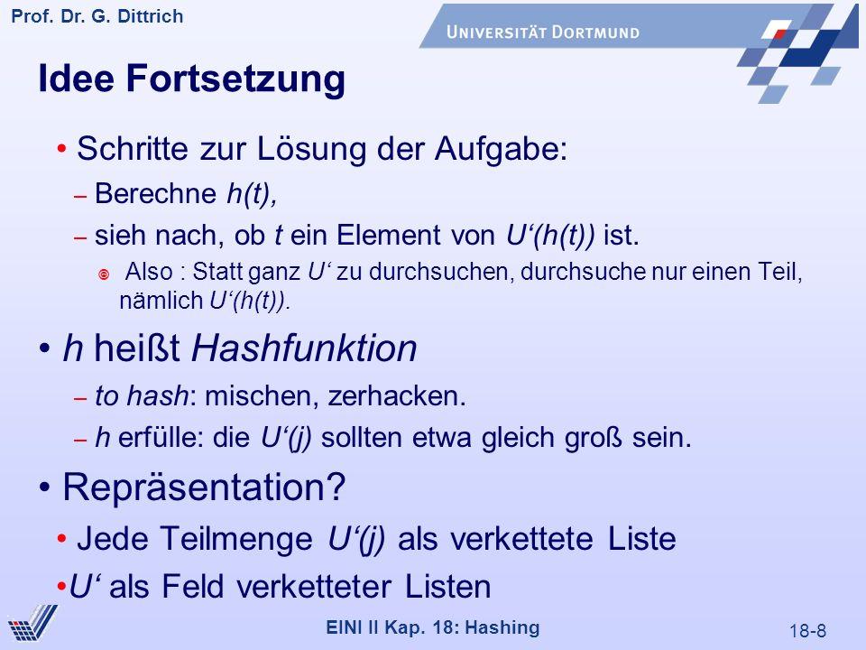 18-8 Prof. Dr. G. Dittrich 22.05.2000 EINI II Kap. 18: Hashing Idee Fortsetzung Schritte zur Lösung der Aufgabe: – Berechne h(t), – sieh nach, ob t ei