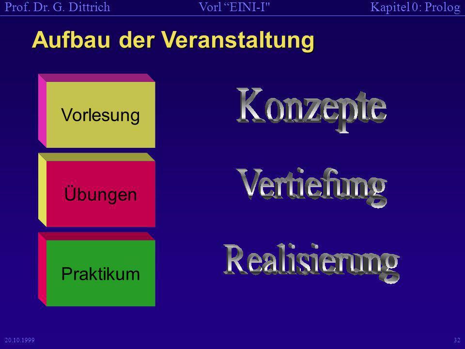 Kapitel 0: PrologVorl EINI-I Prof.Dr. G. Dittrich 20.10.199933 Literatur A.