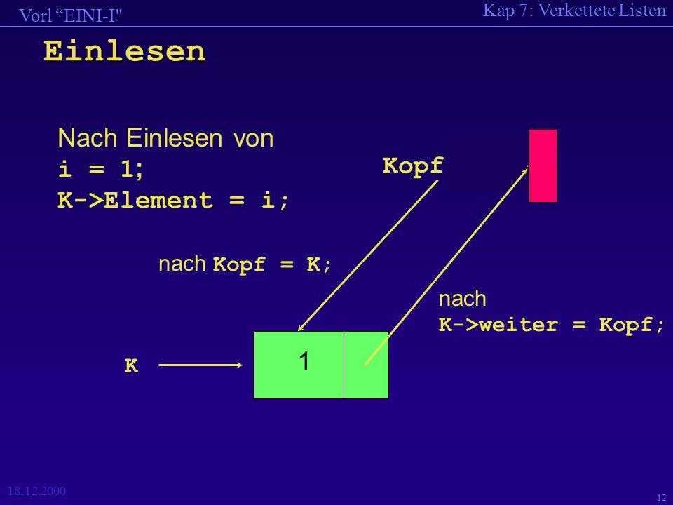 Kap 7: Verkettete Listen Vorl EINI-I 18.12.2000 12 Einlesen Kopf K Nach Einlesen von i = 1 ; K->Element = i; 1 nach K->weiter = Kopf; nach Kopf = K;