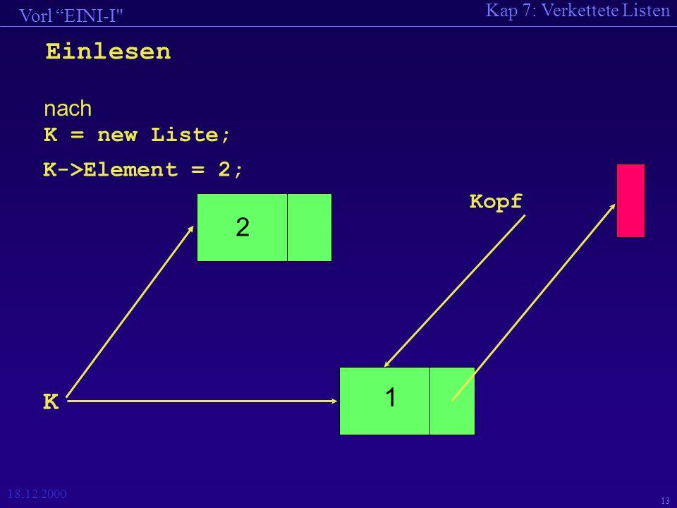 Kap 7: Verkettete Listen Vorl EINI-I 18.12.2000 13 K Kopf 1 nach K = new Liste; 2 Einlesen K->Element = 2;