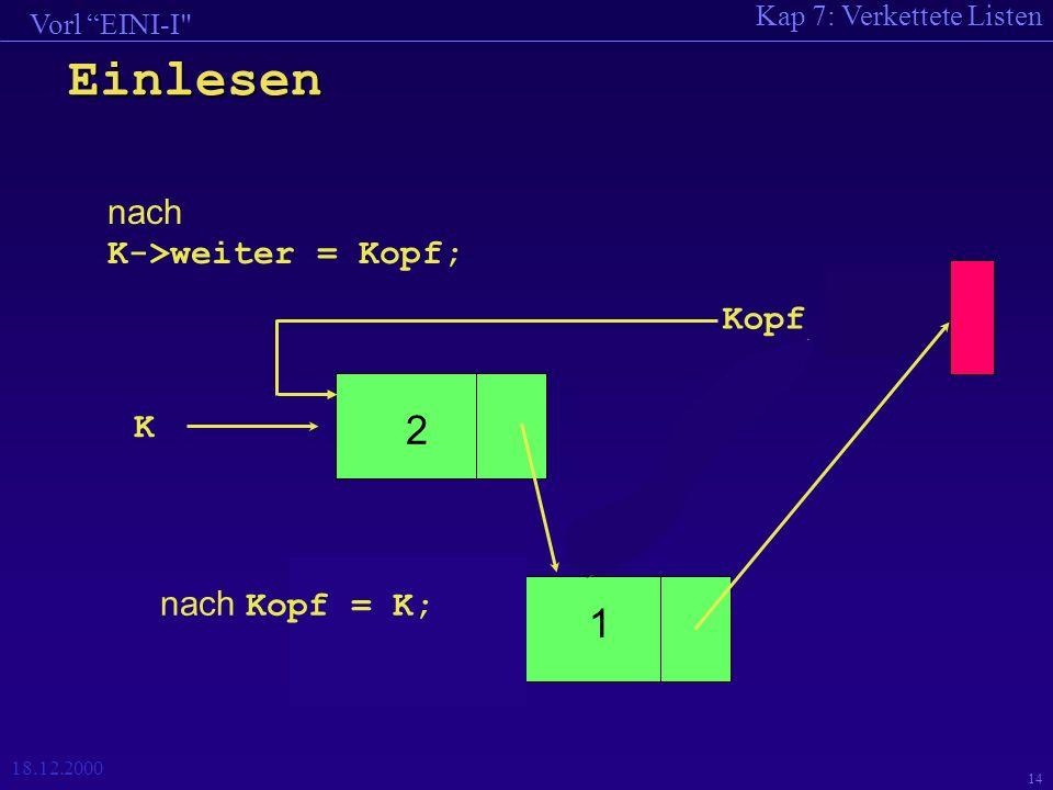Kap 7: Verkettete Listen Vorl EINI-I 18.12.2000 14 Einlesen Kopf K 1 K 2 nach Kopf = K; nach K->weiter = Kopf;