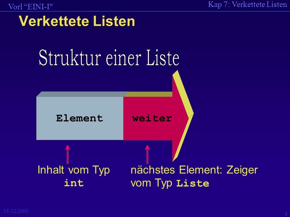 Kap 7: Verkettete Listen Vorl EINI-I 18.12.2000 5 Verkettete Listen Element Inhalt vom Typ int weiter nächstes Element: Zeiger vom Typ Liste